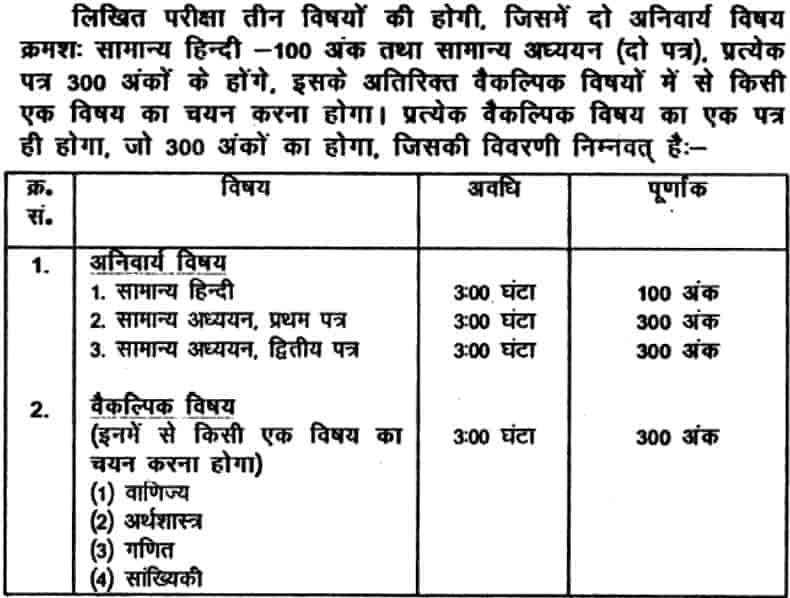 bpsc panchayat auditor admit card