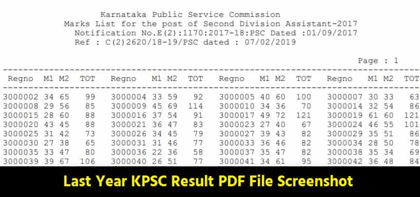 KPSC FDA Result 2021 Released, Check First Division Assistant Qualifying List Pdf